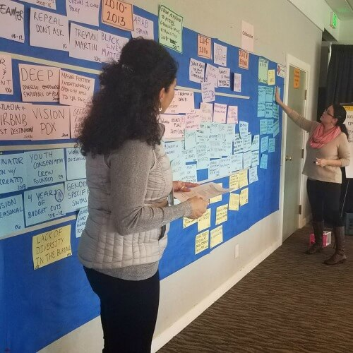 Transformational Action Planning